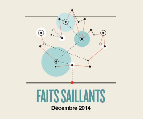 Faits saillants sur les activités internationales des universités canadiennes - décembre 2014.