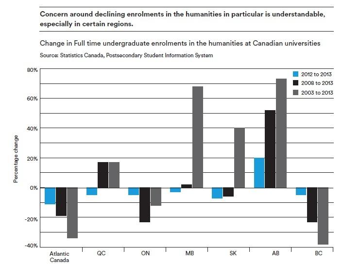 liberal-arts-report-graph-4